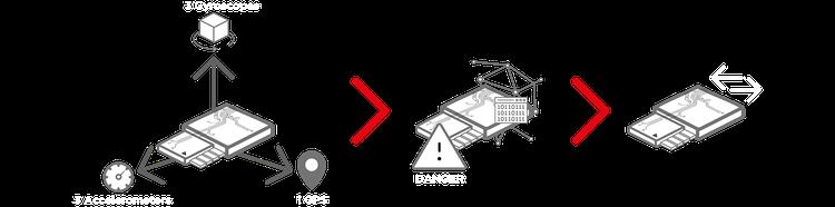 5b-accelerometro