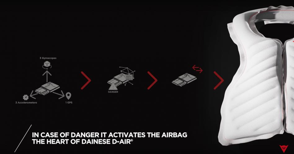 【D-air】エアバッグが最高レベルの安全である理由 - ブレイン